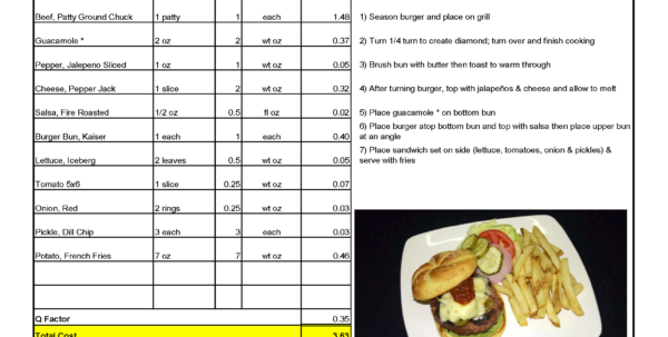 Menu & Recipe Cost Spreadsheet Template In Central Coast Food And Beverage  Food  Beverage Consultant