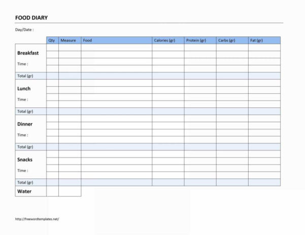 Menu & Recipe Cost Spreadsheet Template Inside Food Cost Spreadsheet Excel Restaurant Free Recipe Inventory Invoice