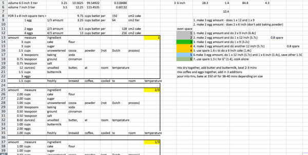 Menu & Recipe Cost Spreadsheet Template Pertaining To Trip Food Cost Calculator  Rent.interpretomics.co