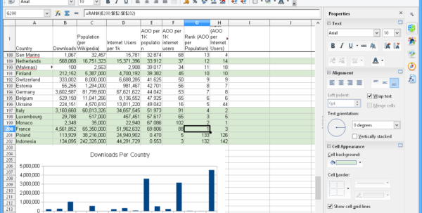 Microsoft Access Is A Spreadsheet Software Within Apache Openoffice Calc