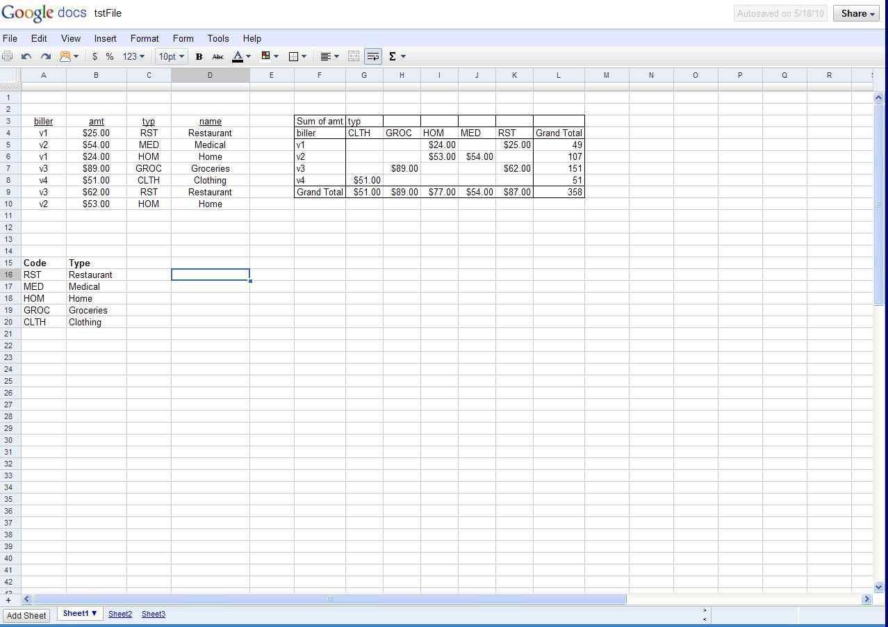 Microsoft Excel Spreadsheet Training Inside Microsoft Excel Training Xls Worksheets For High School Tutorial