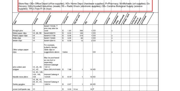 Microsoft Excel Spreadsheet Tutorial For Excel Spreadsheet Tutorial Or Excel Spreadsheets For Dummies Program