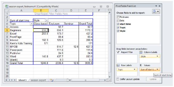 Microsoft Excel Spreadsheet Tutorial Regarding Google Spreadsheet Tutorials Learn Microsoft Excel Online Learning