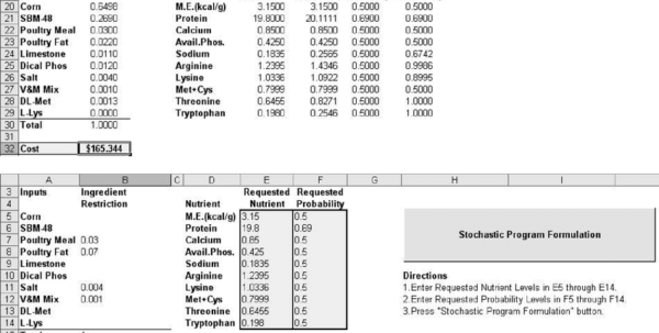 Microsoft Spreadsheet Pertaining To Input Spreadsheets For Stochastic Programming, Including Microsoft