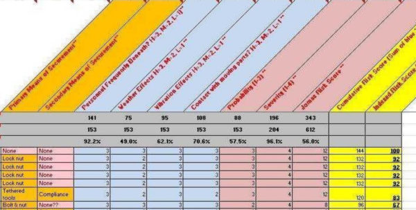 Microsoft Spreadsheet Tutorial In Spreadsheet Lesson Plans For High School Large Size Of Free Excel