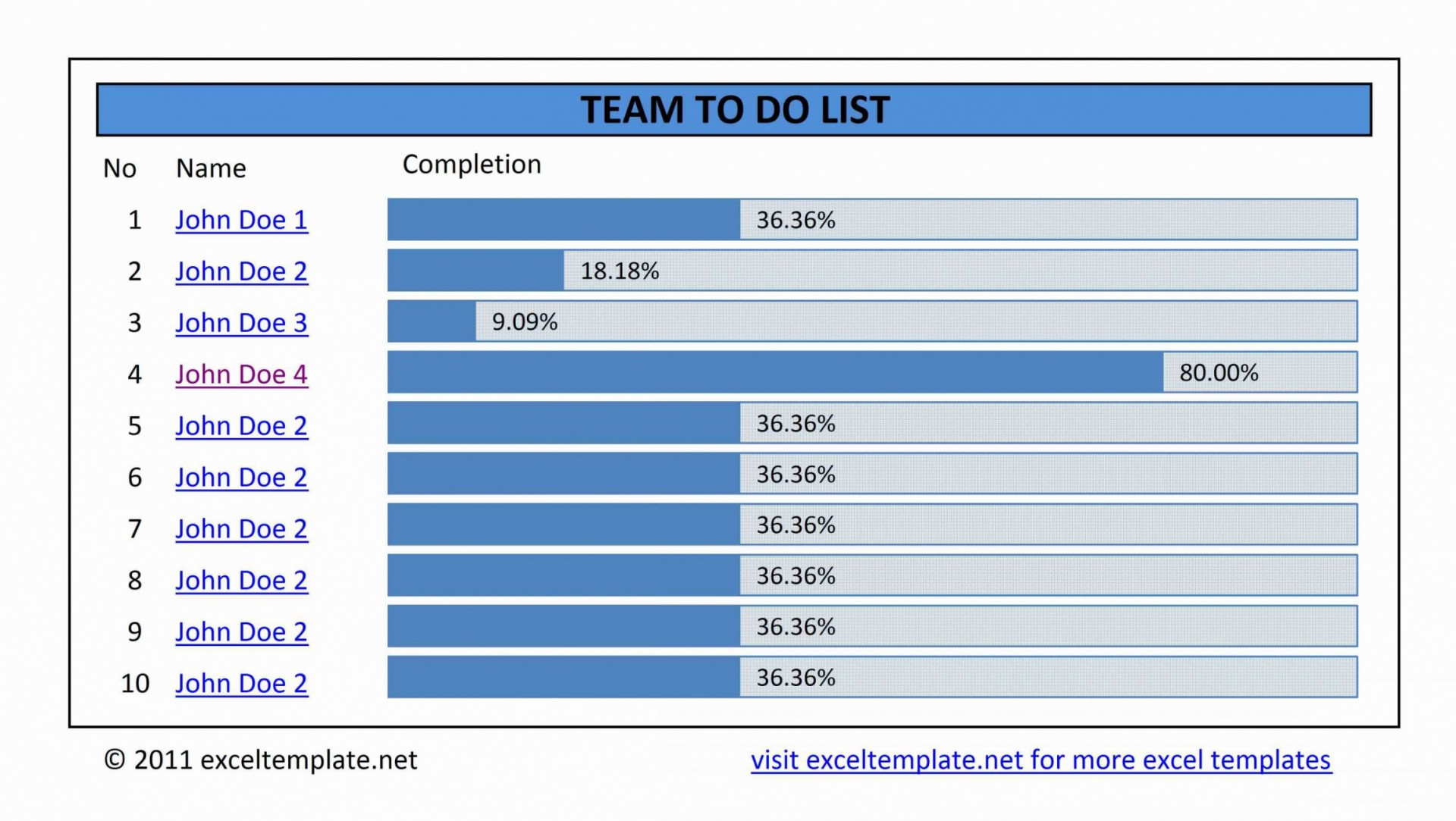 Microsoft Word Spreadsheet Template With 019 Task Checklist Template Excel Ideas Fresh Worksheet Microsoft