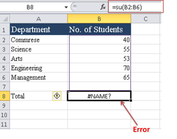 Microsoft Works Spreadsheet Formulas List With Top 10 Basic Excel Formulas Useful For Any Professionals