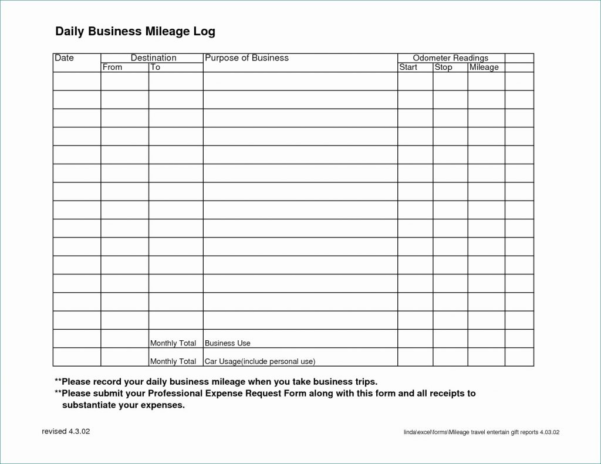 Mileage Expense Spreadsheet Template Inside Mileage Expense Report Example Gas Form Template Excel