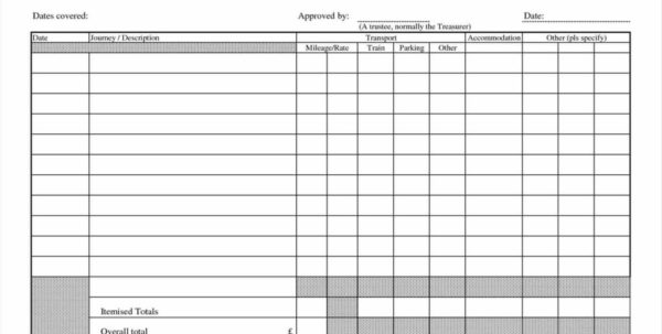 Mileage Expense Spreadsheet Template Regarding Mileage Expense Report Template And Mileage Expense Report Template