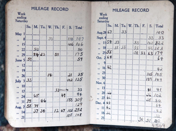 Mileage Spreadsheet For Taxes For What Are The Irs Mileage Log Requirements?  Mileiq