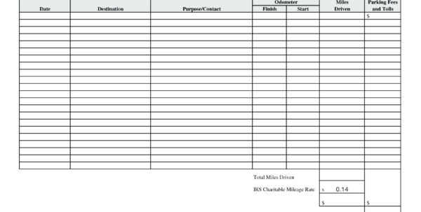 Mileage Tracker Spreadsheet Throughout 023 Mileage Tracker Form Spreadsheet For Template Best Expense Log