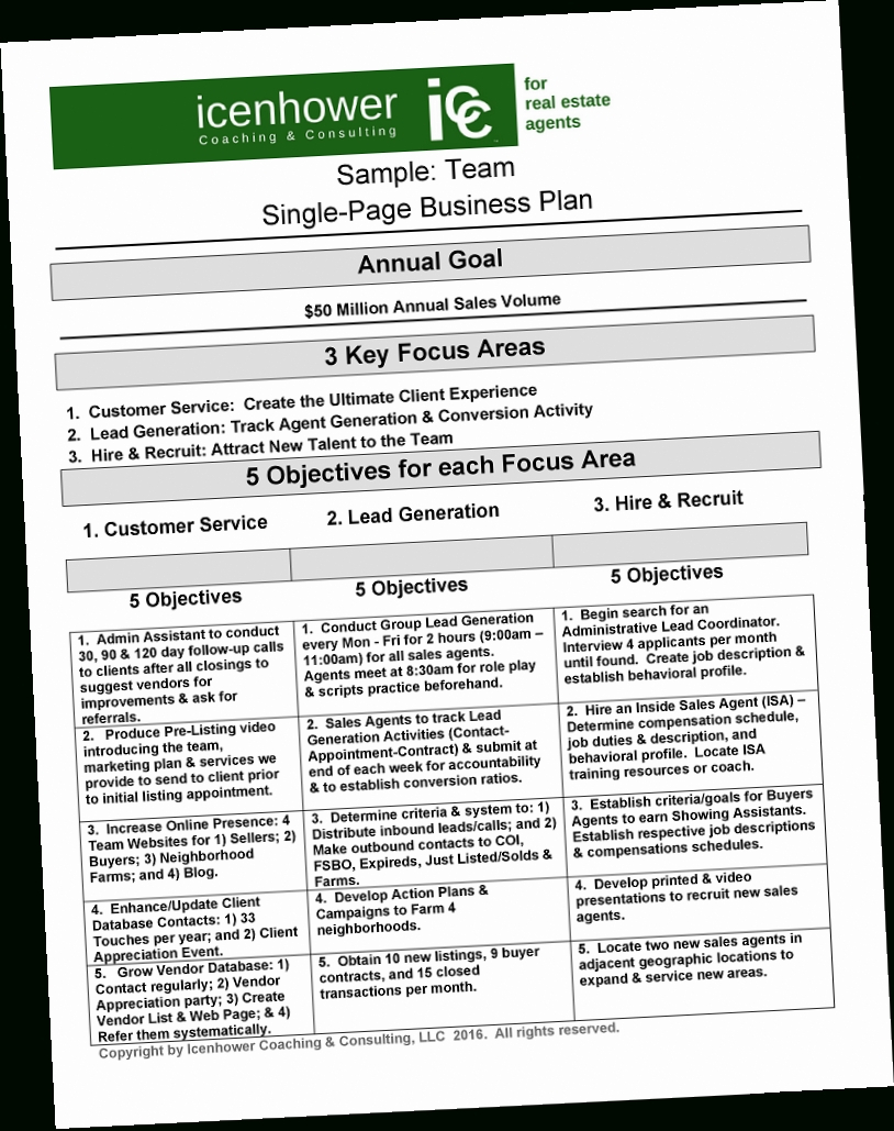 Millionaire Real Estate Agent Spreadsheet Pertaining To Real Estate Agent Business Plan Pdf 7Sxe Real Estate Agent Expense