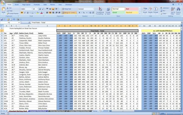 Mlb Spreadsheet Inside Baseball Stats Excel Spreadsheet Template  Austinroofing