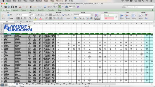 Mlb Spreadsheet With Regard To 2015 Mlb Prospect Rankings  Fantasyrundown