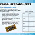M&m Spreadsheet Activity Pertaining To Inf1060: Spreadsheet1.  Ppt Download