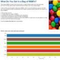 M&m Spreadsheet Activity Regarding Kids   Data: 2 Activities To Introduce The Fun World Of Data