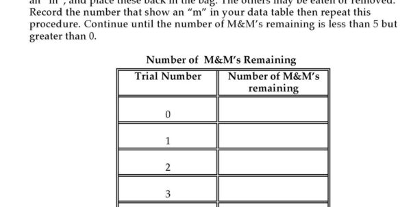 M&m Spreadsheet Activity Regarding The High School Math Project Focus On Algebra. Rhinos And Mm S
