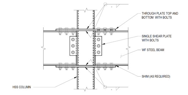 Moment Connection Design Spreadsheet In Wideflange Beam To Hss Column Moment Connections  Hollow