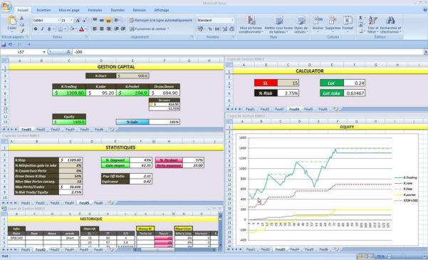 Money Management Excel Spreadsheet Pertaining To Forex Money Management Excel Template  Dailyfx University  Beginner
