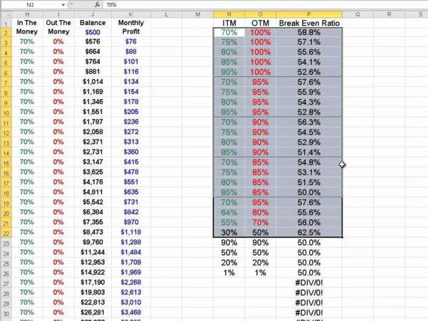 Money Management Excel Spreadsheet With Regard To Maxresdefault Fabulous Money Management Excel Spreadsheet