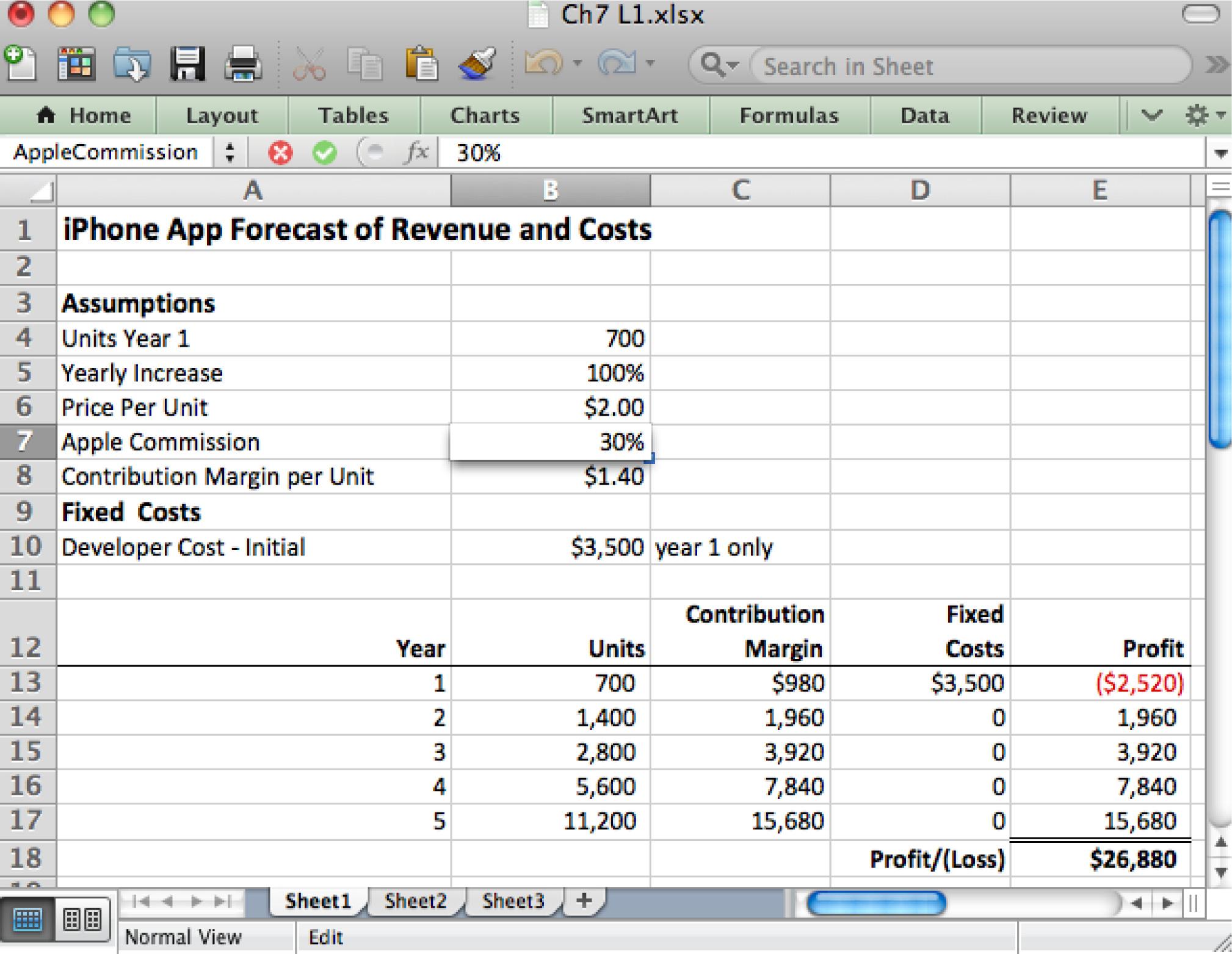 Money Saving Spreadsheet Inside Free Money Saving Spreadsheet – Spreadsheet Collections
