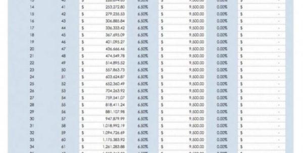 Money Saving Spreadsheet Template Regarding Sheet Free Money Savingdsheet Business Plan Budget Template Excel