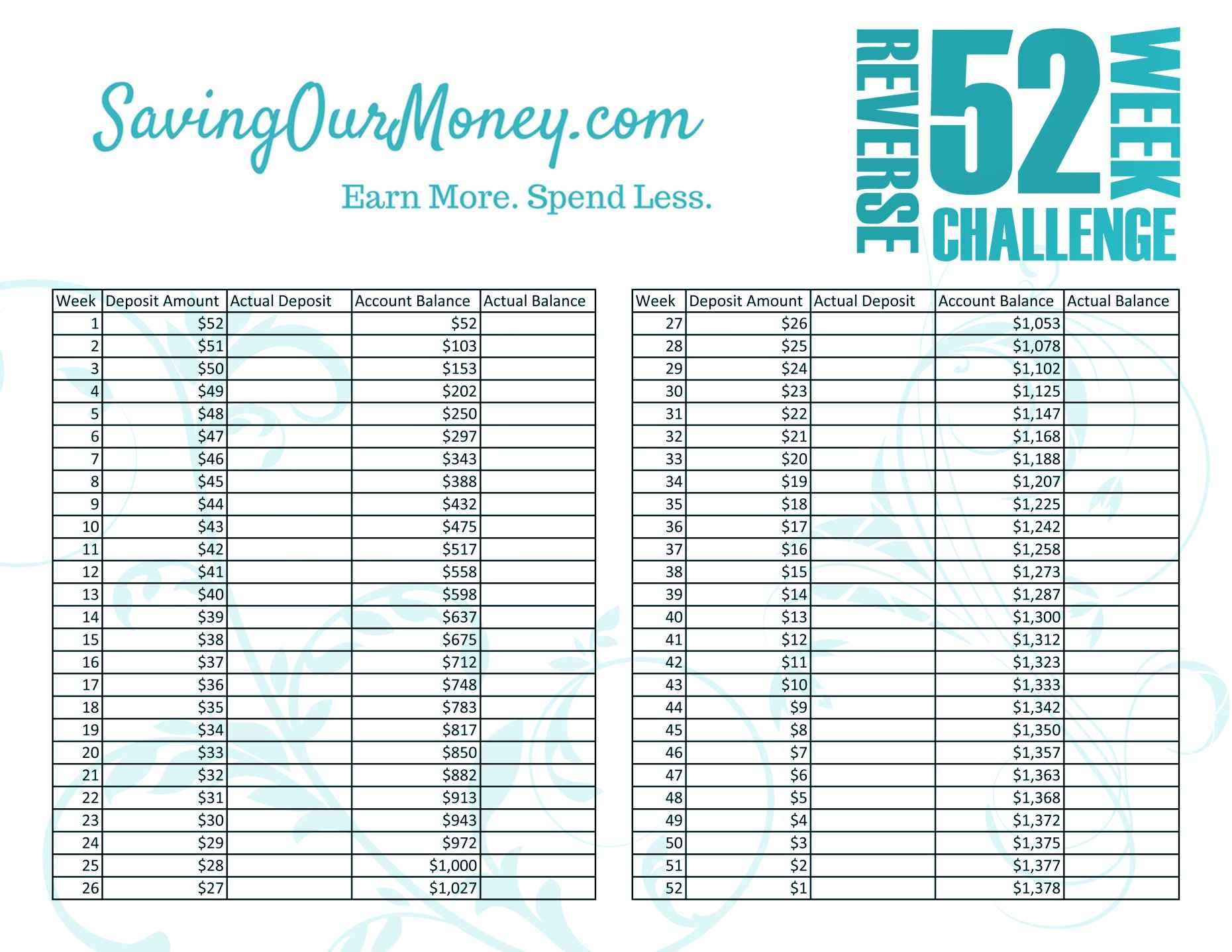 Money Saving Spreadsheet Throughout Money Management Spreadsheet Along With Download This Free Printable