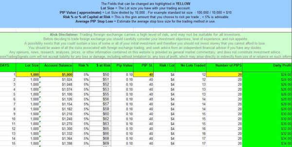 Money Spreadsheet For Spreadsheets To Help Manage Money  Pulpedagogen Spreadsheet