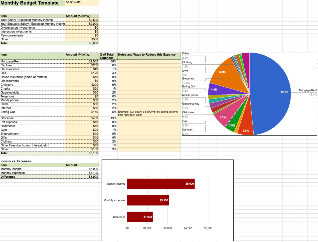 Money Spreadsheet Pertaining To How To Quickly Get Started With A Budget  Moneylion Blog