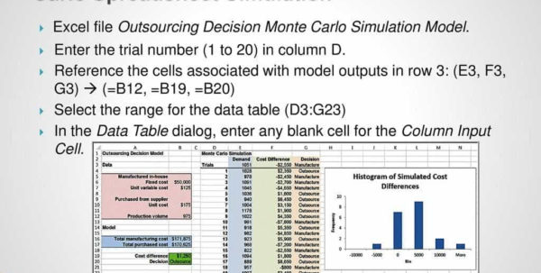 Monte Carlo Simulation Spreadsheet For Monte Carlo Simulation Excel Example Download And Monte Carlo