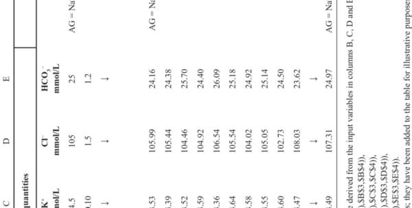 Monte Carlo Simulation Spreadsheet Pertaining To Anion Gap Monte Carlo Simulation. Excel Spreadsheet Representation