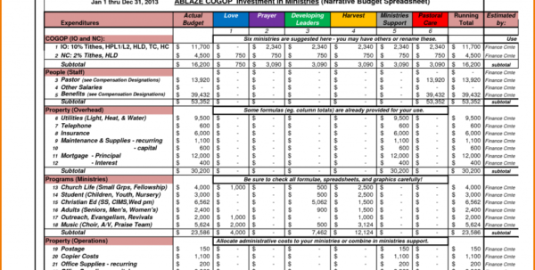 Monthly Budget Excel Spreadsheet Template Free With Example Of Monthly Budget Excel Spreadsheet Template Forecast And