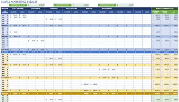 Monthly Budget Spreadsheet Excel For Simple Marketing Budget Template Ideal Excel Monthly Budget Template