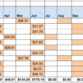 Monthly Dividend Spreadsheet In Automated Dividend Calendar – Two Investing