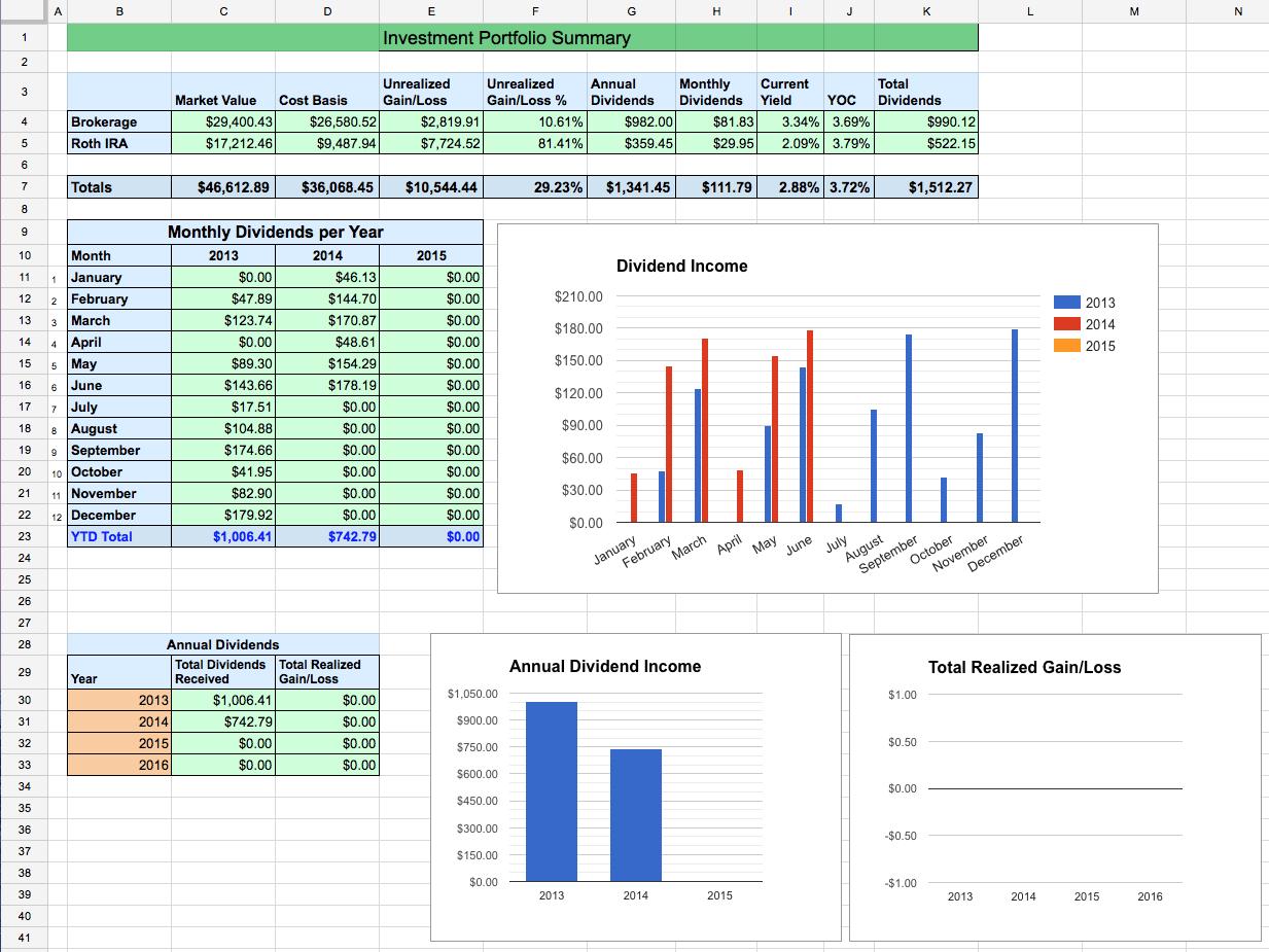 Monthly Dividend Spreadsheet Regarding Dividend Stock Portfolio Spreadsheet On Google Sheets – Two Investing