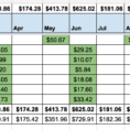 Monthly Dividend Spreadsheet With Automatic Estimation Of Monthly Dividends For Google Sheets – Two