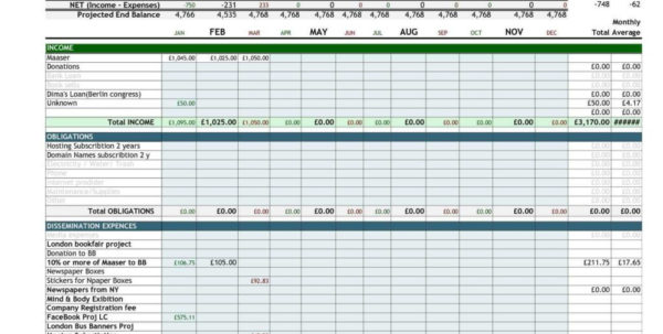 Monthly Expense Spreadsheet For Home In Sample Of Expenses Sheet Business Spreadsheet Free Monthly Expense