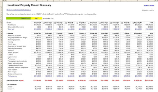 Monthly Expenses Spreadsheet In Best Budget Spreadsheet Lovely S Of Monthly Bud Worksheet Excel