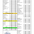 Monthly Household Budget Spreadsheet Throughout 012 Template Ideas Excel Family Budget Templates Free Financial