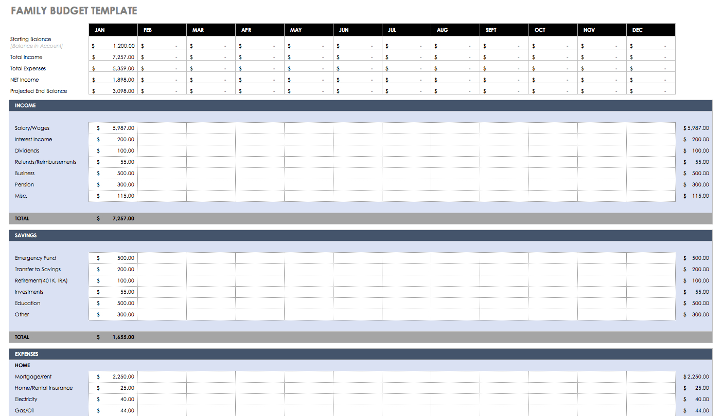 Monthly Household Expenses Spreadsheet Regarding Free Monthly Budget Templates  Smartsheet