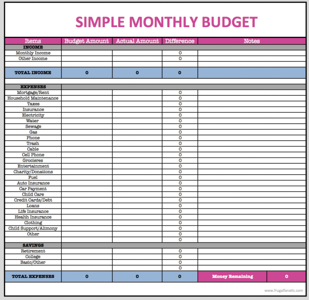 Monthly Household Expenses Spreadsheet With Simple Monthly Budget Household Expenses Spreadsheet Examples Spread