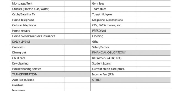 Monthly Income Expenditure Spreadsheet Within Free Monthly Expenses Worksheet Excel Template Download Income And