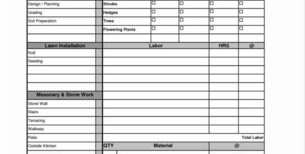 Monthly Living Expenses Spreadsheet Throughout Child Care Daily Report Template And Sheet Template Monthly Living Monthly Living Expenses Spreadsheet Spreadsheet Download