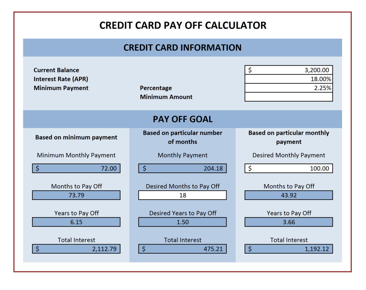 Monthly Payment Spreadsheet Inside Loan Payment Spreadsheet  My Spreadsheet Templates