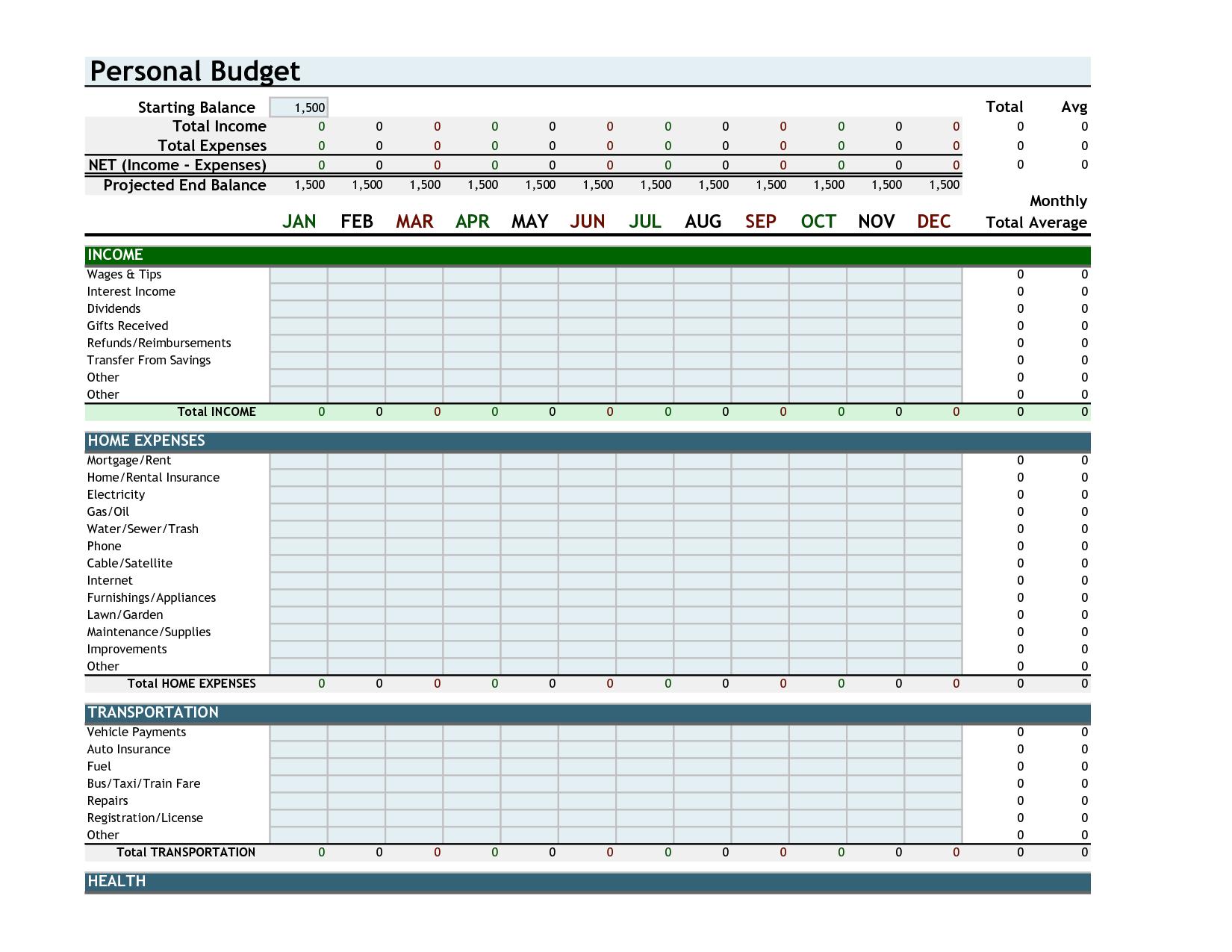 Monthly Personal Expenses Spreadsheet Intended For Personal Budget Spreadsheet Examples Simple Beautiful Elegant
