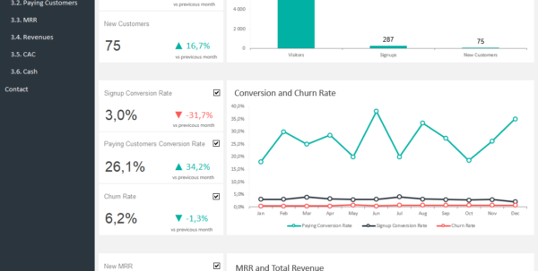 Monthly Recurring Revenue Spreadsheet In Saas Metrics Template  Saas Metrics Dashboard Template  Adnia Monthly Recurring Revenue Spreadsheet Google Spreadsheet