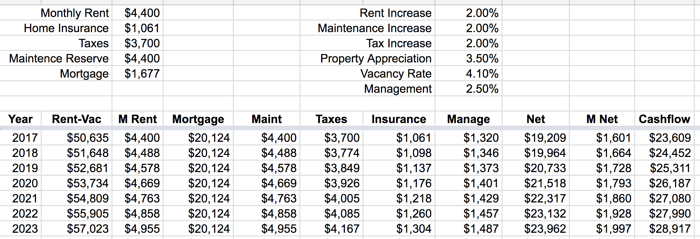 Monthly Rent Collection Spreadsheet Template Throughout ...