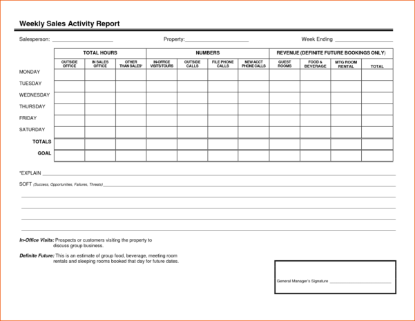 Monthly Sales Tracking Spreadsheet Throughout Sales Activity Tracking Spreadsheet And Monthly Sales Activity