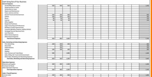 Monthly Spreadsheet For Small Business Monthly Budget Spreadsheet With Plus Excel Template