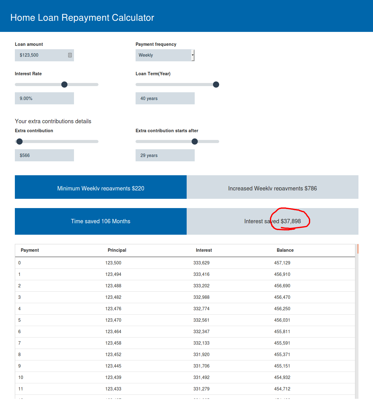 Mortgage Accelerator Spreadsheet In Extra Principal Home Mortgage Calculator  My Mortgage Home Loan